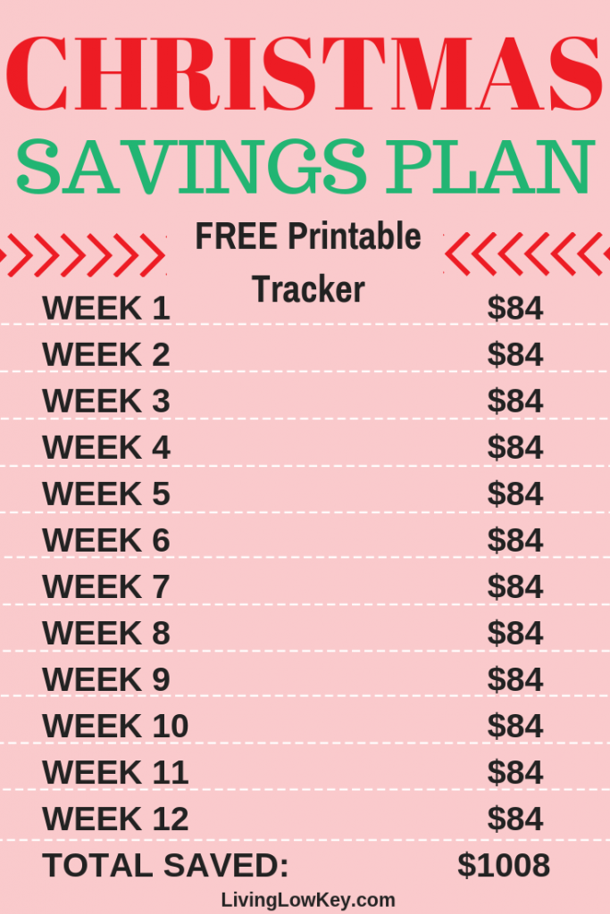 Looking to save money this Christmas season. Come try out this christmas savings plan! I can't believe how much money I saved using this!