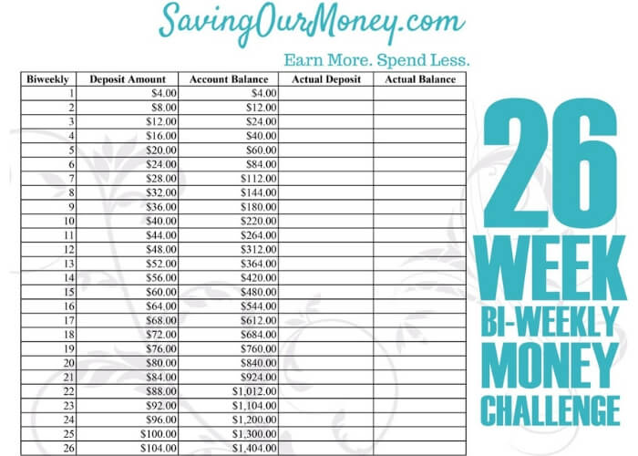 picture relating to 26 Week Money Challenge Printable named 11 Cash Preserving Troubles (The Easy Pain-free Direction toward Help you save