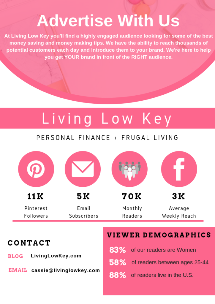 Living Low Key Media Kit. Advertise with Living Low Key to get your brand in front of an engaged audience.