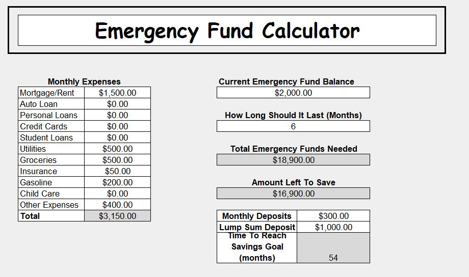 Need Emergency Cash Fast